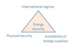 EnergySecurity